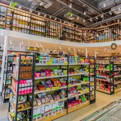 如何选择适合自己的超市货架?